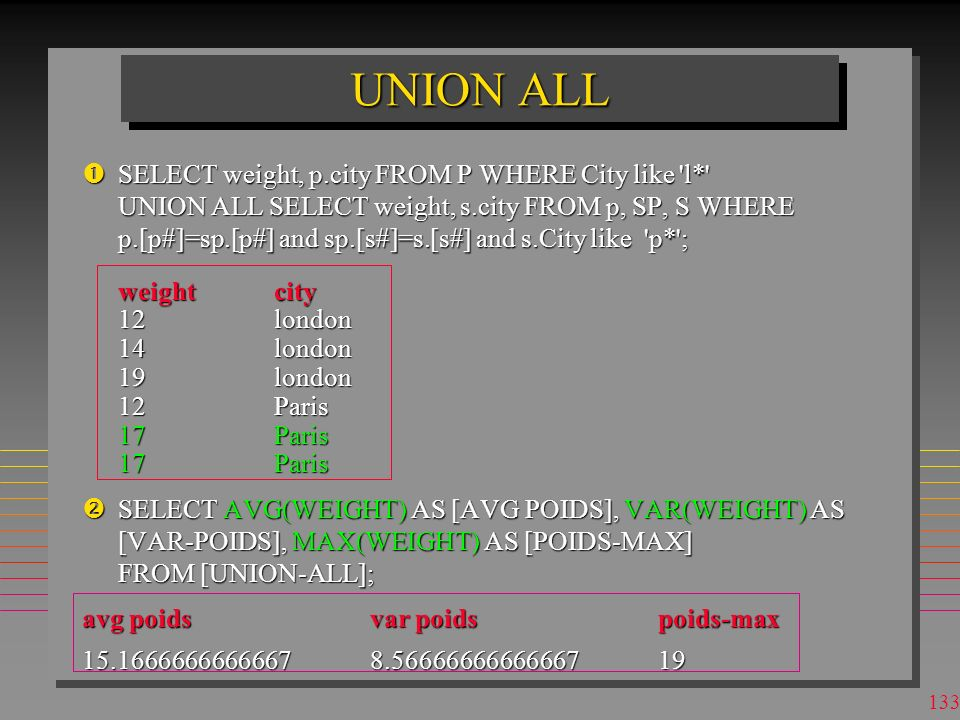 132 UNION ALL SELECT weight, p.city FROM P WHERE City like l* UNION ALL SELECT weight, s.city FROM p, SP, S WHERE p.[p#]=sp.[p#] and sp.[s#]=s.[s#] and s.City like p* ; SELECT weight, p.city FROM P WHERE City like l* UNION ALL SELECT weight, s.city FROM p, SP, S WHERE p.[p#]=sp.[p#] and sp.[s#]=s.[s#] and s.City like p* ; weightcity 12london 14london 19london 12Paris 17Paris
