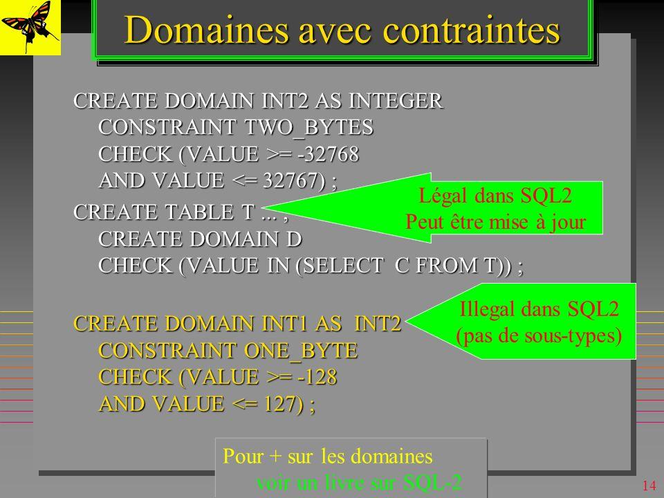 13 Domaines avec contraintes n Clause VALUE peut être aussi complexe qu une expression SELECT de SQL n Notamment, on peut référencer les valeurs qui changent dans le temps –cette possibilité fait hurler certains (C.J.
