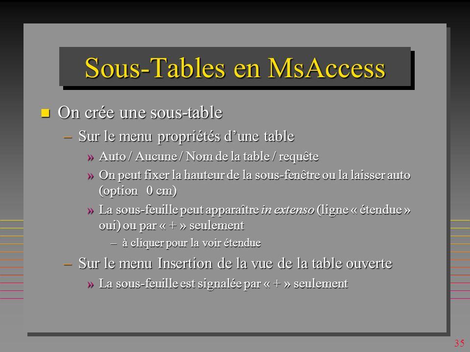 34 Sous-Tables en MsAccess n Dans la base SP –Soit la requête « Quantité / fournisseur » : »Select Sum (Qty) From SP Group by [S#] ; –Cette requête peut être rendue sous-feuille de SP –Elle matérialise alors le concept de lattribut dérivé dUML pour SP –Le formulaire résultant apparaît comme entité structurée