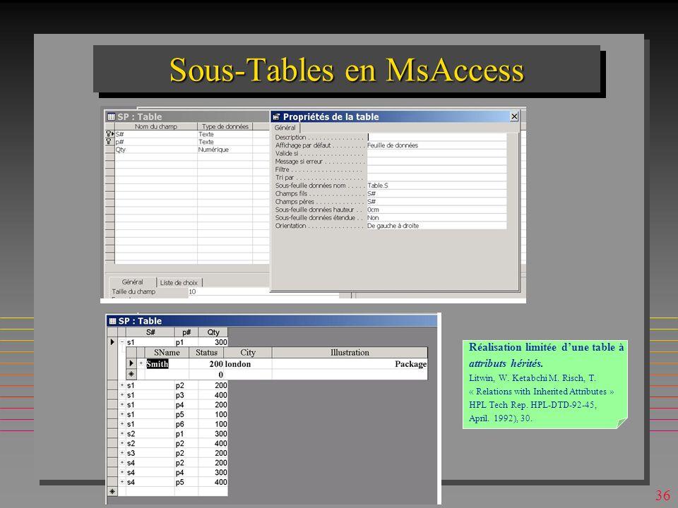 35 Sous-Tables en MsAccess n On crée une sous-table –Sur le menu propriétés dune table »Auto / Aucune / Nom de la table / requête »On peut fixer la hauteur de la sous-fenêtre ou la laisser auto (option 0 cm) »La sous-feuille peut apparaître in extenso (ligne « étendue » oui) ou par « + » seulement –à cliquer pour la voir étendue –Sur le menu Insertion de la vue de la table ouverte »La sous-feuille est signalée par « + » seulement