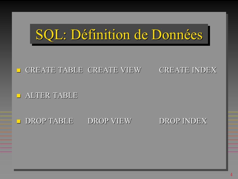 3 SQLSQL n Inventé à IBM San Jose, 1974 (Boyce & Chamberlin) pour System R n Basé sur le calcul de tuple & algèbre relationnelle n relationnellement complet (et plus) n Le langage de SGBD relationnels n En évolution contrôlée par ANSI (SQL1, 2, 3...) n Il existe aussi plusieurs dialectes n Les possibilités basiques sont simples n Celles avancées peuvent être fort complexes –Signalées dans ce qui suit par