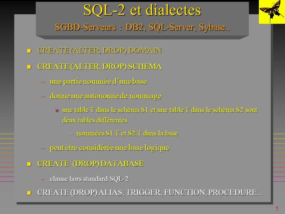 45 Contraintes référentielles mutuelles en SQL-2 n On utilise CREATE SCHEMA ou combinaison de CREATE TABLE et ALTER TABLE CREATE SCHEMA AUTHORIZATION Witold CREATE TABLE t1 (c1 INT PRIMARY KEY, c2 INT REFERENCES t2(c1)) CREATE TABLE t2 (c1 INT PRIMARY KEY, c2 INT REFERENCES t1(c1))
