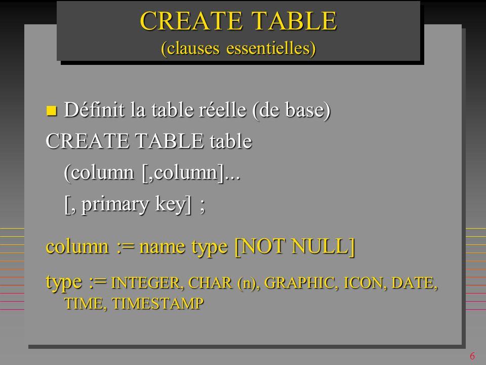 16 IndexesIndexes CREATE [UNIQUE] INDEX index ON table ( column [order] [, column...) [CLUSTER] ; CREATE UNIQUE INDEX XS ON S (S#) ; CREATE UNIQUE INDEX XSP ON SP (S# ASC, P# DESC) ; n UNIQUE = pas de duplicata de valeurs indexées n indexes uniques obligatoires pour les clés dans le DB2