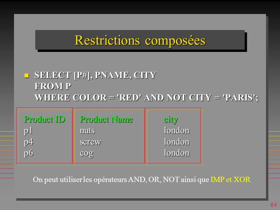 63 Restrictions composées n SELECT [P#], PNAME, CITY FROM P WHERE COLOR = RED AND NOT CITY = PARIS ;