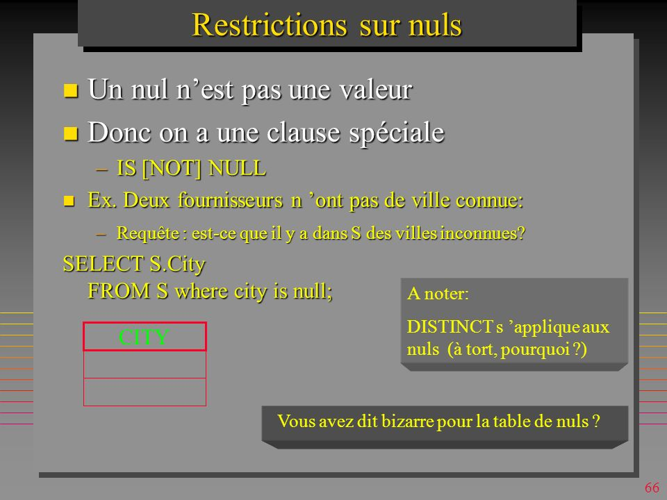 65 Restrictions composées n Les formulations : SELECT [P#], PNAME, CITY FROM P WHERE COLOR = RED AND CITY = THIERS ; et : SELECT [P#], PNAME, CITY FROM P WHERE CITY = THIERS AND COLOR = RED ; ne donnent pas toujours les mêmes temps dexécution.
