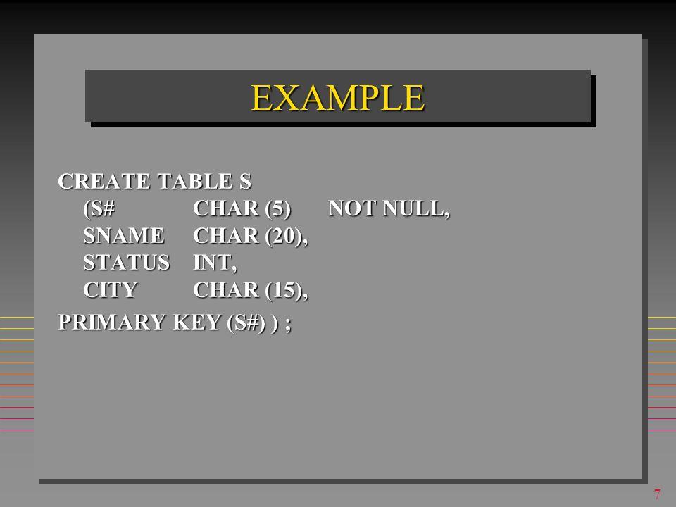 27 MsAccess : surprises n La table peut hériter lattribut A si lon déclare: –Lattribut héritant à le même nom que le 1èr attribut de D déclaré dans SELECT –Lattribut A est le 2-ème dans SELECT –La 1-ère longueur de colonne = 0cm Dans notre exemple DB, SP peut ainsi hériter SNAME Dans notre exemple DB, SP peut ainsi hériter SNAME Quarrive til aux tuples existants si lon sélectionne une autre colonne liée Quarrive til aux tuples existants si lon sélectionne une autre colonne liée –Par ex.