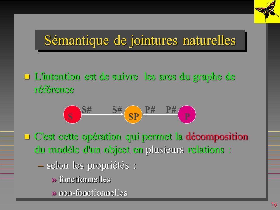 75 Sémantique de la requête n Forme le produit cartésien C de tables dans la clause FROM n Sélectionne tout tuple t de C vérifiant le prédicat dans la clause WHERE (et seulement de tels tuples) n Projette tout t sur les attributs dans SELECT n Applique le mot-clé de SELECT La clause S.s# = SP.s# s appelle equi-jointure ou jointure naturelle La clause S.s# = SP.s# s appelle equi-jointure ou jointure naturelle Opération de jointure était inconnue, même conceptuellement, de SGF et de SGBD navigationels Opération de jointure était inconnue, même conceptuellement, de SGF et de SGBD navigationels