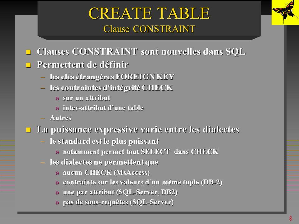 28 MsAccess : CREATE TABLE CONSTRAINT = INDEX CREATE TABLE [Friends] ([First Name] TEXT, [Last Name] TEXT); CREATE TABLE Friends1 ([First Name] TEXT, [Last Name] TEXT, [Date of Birth] DATETIME, CONSTRAINT MyTableConstraint UNIQUE ([First Name], [Last Name], [Date of Birth])); CREATE TABLE Friends2 ([First Name] TEXT, [Last Name] TEXT, SSN INTEGER CONSTRAINT MyFieldConstraint PRIMARY KEY); n SSN est la clé primaire.