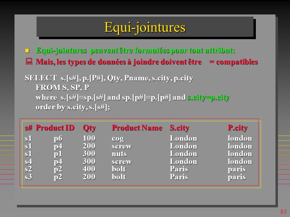 82 Equi-jointures m-aires (avec *) n Tous les attributs de toutes les tables dans la clause FROM SELECT * FROM S, SP, P where s.[s#]=sp.[s#] and p.[p#]=sp.[p#] and s.city <> London ; n On peut aussi SELECT S.*, SP.*, P.* FROM S,SP, P bien-sûr n On peut ajouter des attributs additionnels SELECT *, Mecs dEurostar as [D ou viennent t ils ?] FROM S, SP, P where s.[s#]=sp.[s#] and p.[p#]=sp.[p#] and s.city <> London ;