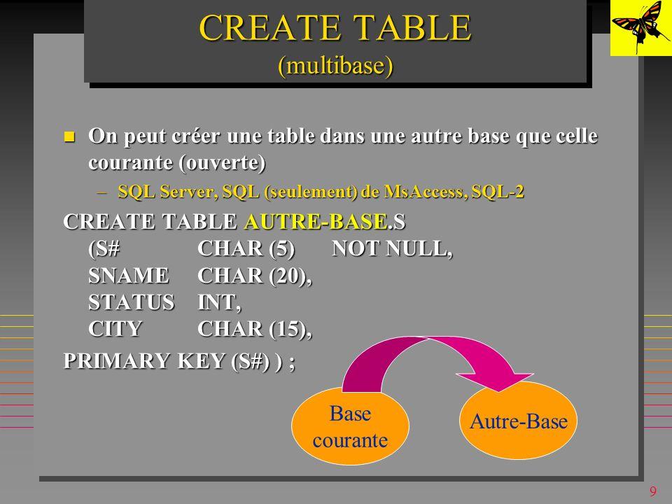9 n On peut créer une table dans une autre base que celle courante (ouverte) –SQL Server, SQL (seulement) de MsAccess, SQL-2 CREATE TABLE AUTRE-BASE.S (S# CHAR (5)NOT NULL, SNAME CHAR (20), STATUSINT, CITYCHAR (15), PRIMARY KEY (S#) ) ; CREATE TABLE (multibase) Base courante Autre-Base