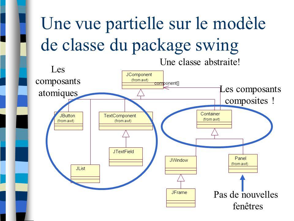 Une vue partielle sur le modèle de classe du package swing JFrame Panel (from awt) JWindow JButton (from awt) JList JTextField Container (from awt) JComponent (from awt) component[] TextComponent (from awt) Les composants atomiques Une classe abstraite.