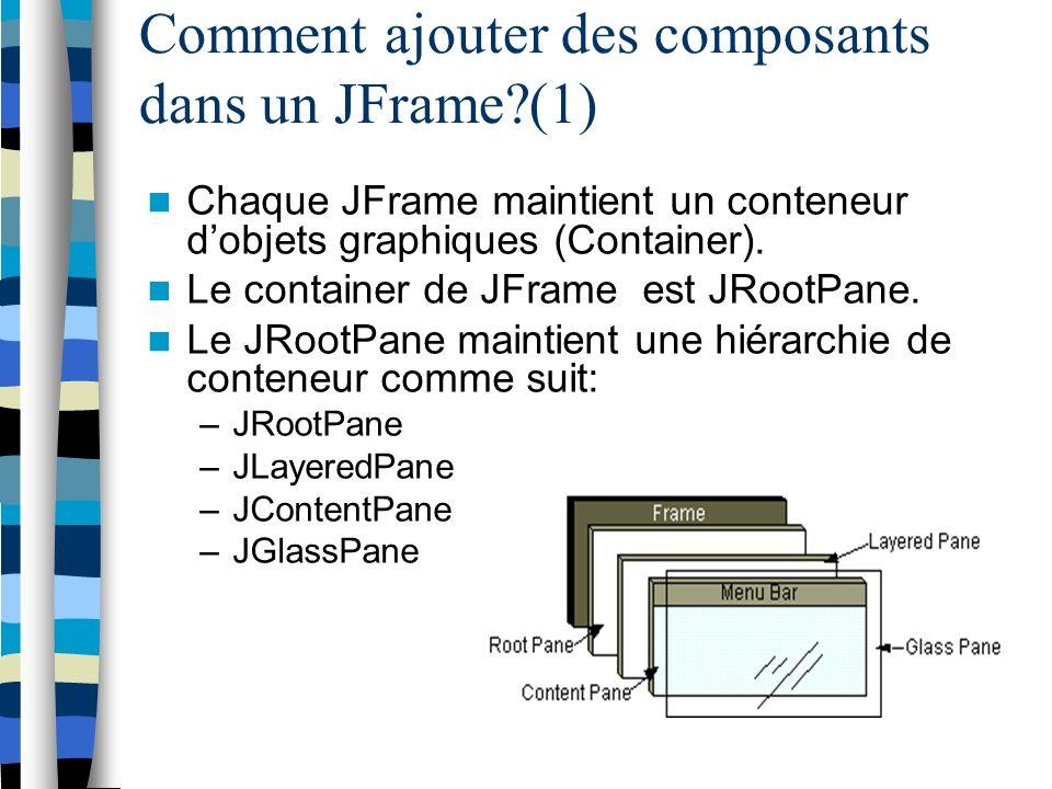 Comment ajouter des composants dans un JFrame (1) Chaque JFrame maintient un conteneur dobjets graphiques (Container).