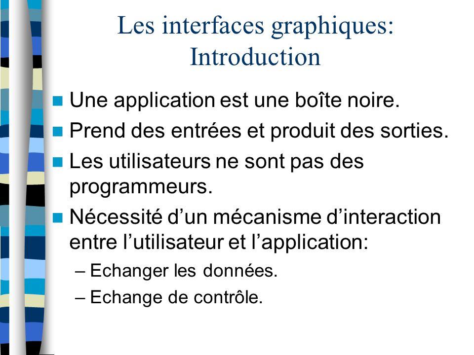 Les interfaces graphiques: Introduction Une application est une boîte noire.