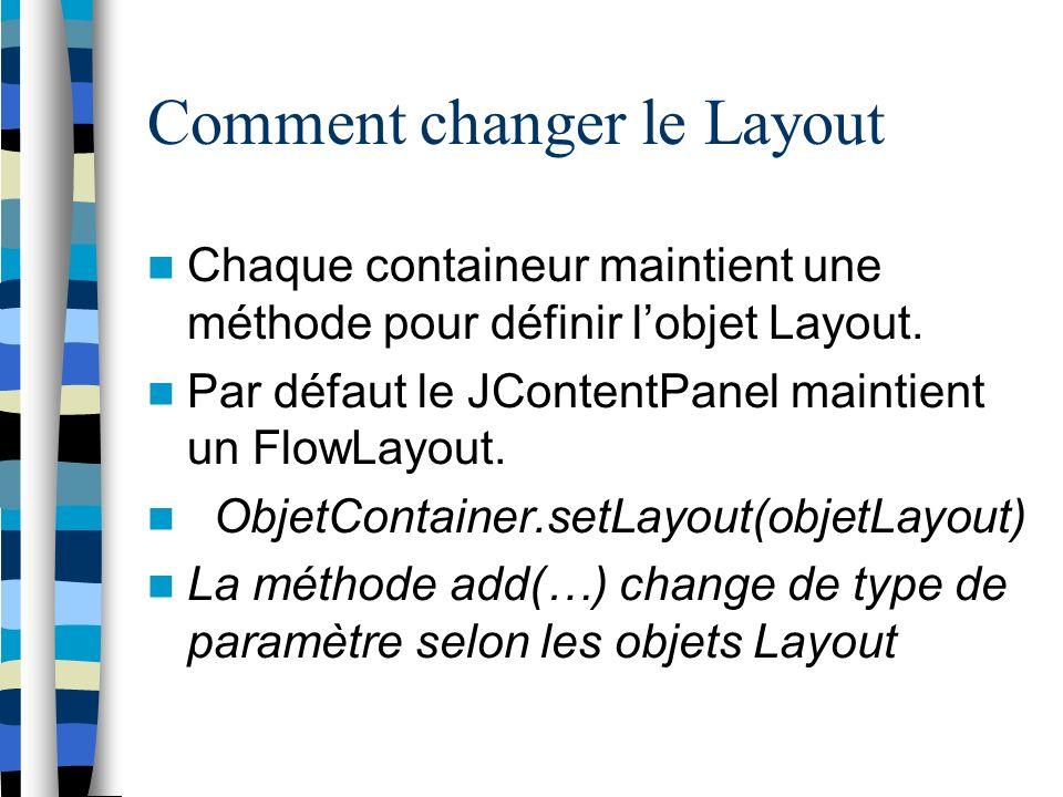 Comment changer le Layout Chaque containeur maintient une méthode pour définir lobjet Layout.