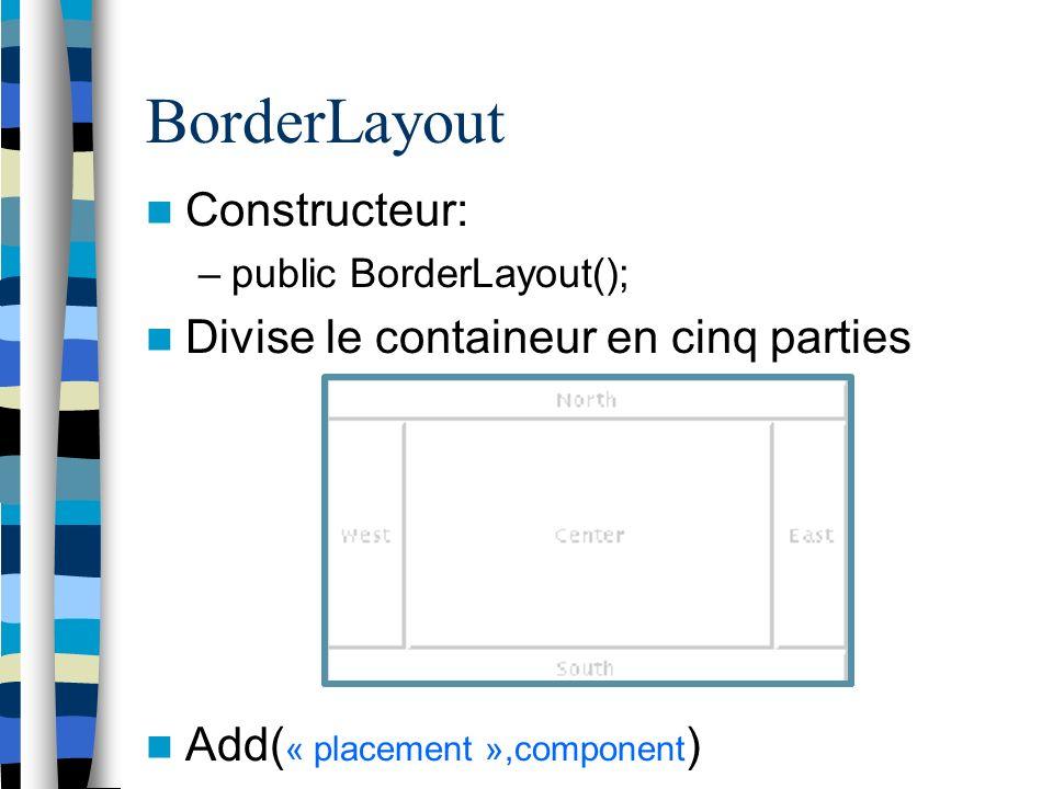 BorderLayout Constructeur: –public BorderLayout(); Divise le containeur en cinq parties Add( « placement »,component )