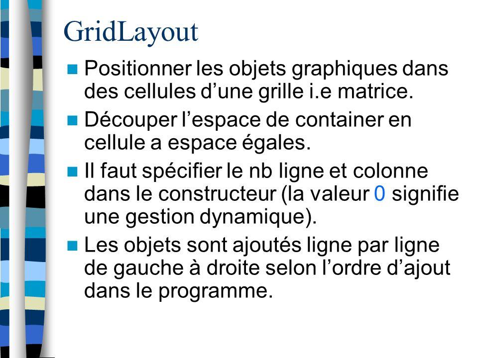 GridLayout Positionner les objets graphiques dans des cellules dune grille i.e matrice.