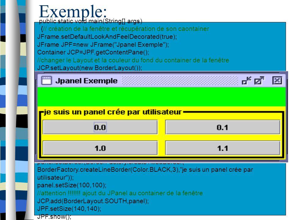 Exemple: public static void main(String[] args) {// création de la fenêtre et récupération de son caontainer JFrame.setDefaultLookAndFeelDecorated(true); JFrame JPF=new JFrame( Jpanel Exemple ); Container JCP=JPF.getContentPane(); //changer le Layout et la couleur du fond du container de la fenêtre JCP.setLayout(new BorderLayout()); JCP.setBackground(Color.green); // construire le JPanel avec son objet Layout JPanel panel=new JPanel(new GridLayout(2,2,10,10)); // ajout des composants graphiques panel.add(new JButton( 0.0 )); panel.add(new JButton( 0.1 )); panel.add(new JButton( 1.0 )); panel.add(new JButton( 1.1 )); panel.setOpaque(true); //ajout de la bordure et changer la couleur du fond panel.setBackground(Color.yellow); panel.setBorder(BorderFactory.createTitledBorder( BorderFactory.createLineBorder(Color.BLACK,3), je suis un panel crée par utilisateur )); panel.setSize(100,100); //attention !!!!!!.