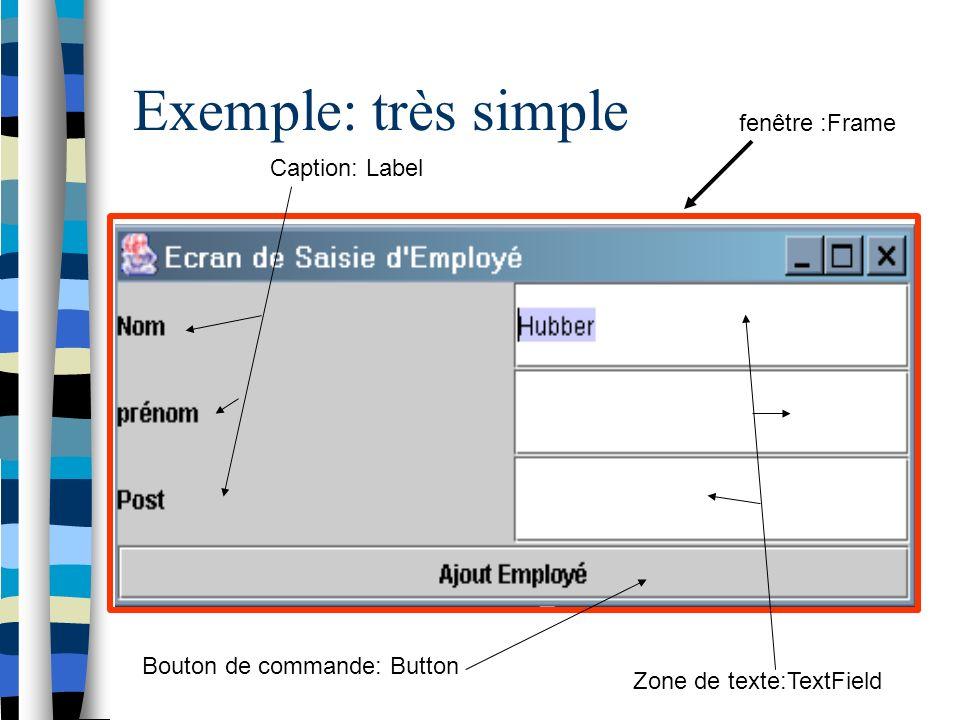 Exemple: très simple fenêtre :Frame Bouton de commande: Button Zone de texte:TextField Caption: Label