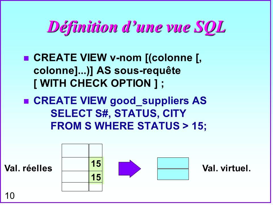 10 Définition dune vue SQL n CREATE VIEW v-nom [(colonne [, colonne]...)] AS sous-requête [ WITH CHECK OPTION ] ; n CREATE VIEW good_suppliers AS SELE