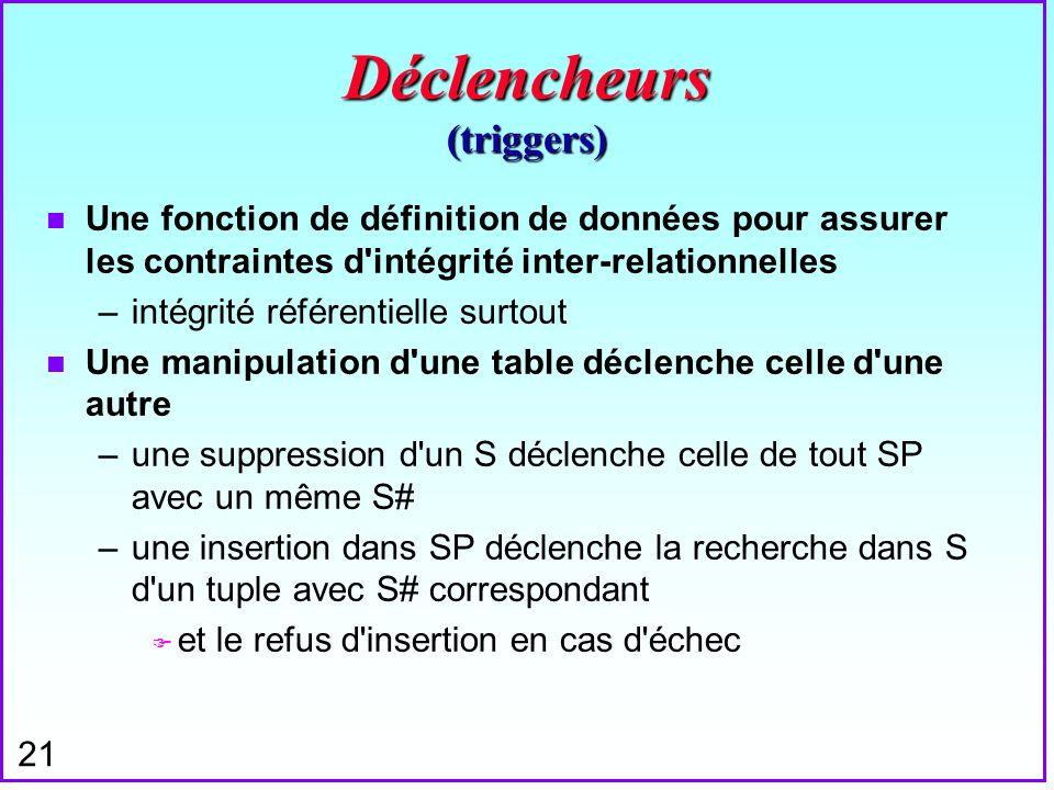 21 Déclencheurs (triggers) n Une fonction de définition de données pour assurer les contraintes d'intégrité inter-relationnelles –intégrité référentie