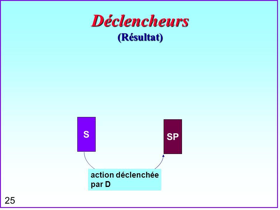 25 Déclencheurs (Résultat) S SP action déclenchée par D
