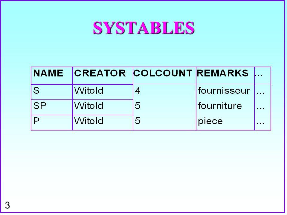 24 Déclencheurs (Exemple) n la requête définie dans D s exécute S SP action déclenchée par D Delete From S Where S# = S1 ; Delete From SP Where S# = S1 ;