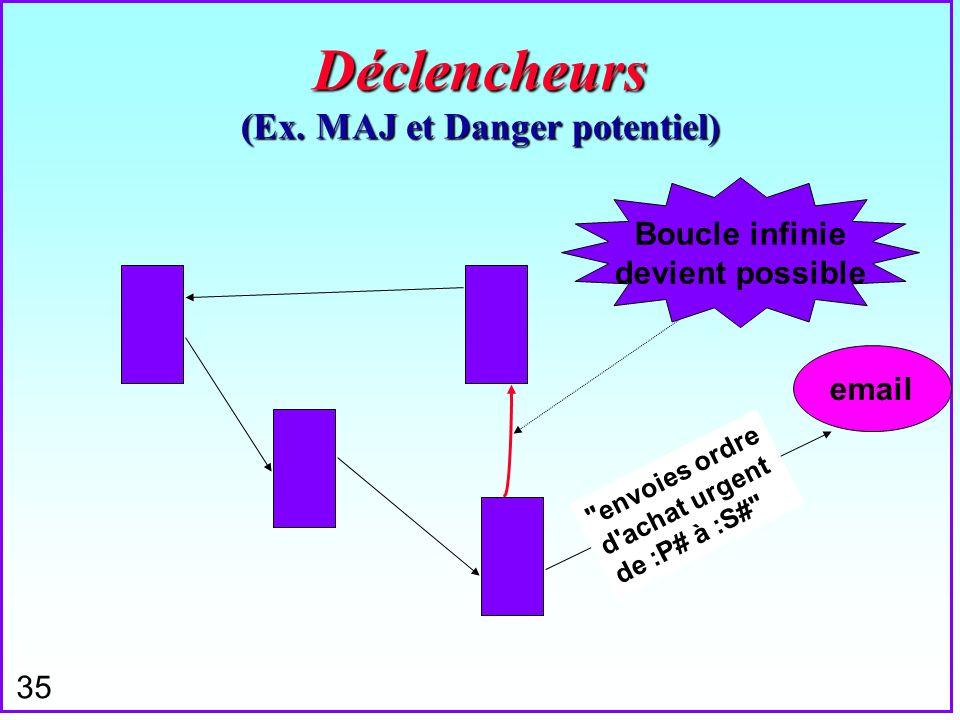 35 Déclencheurs (Ex. MAJ et Danger potentiel) email
