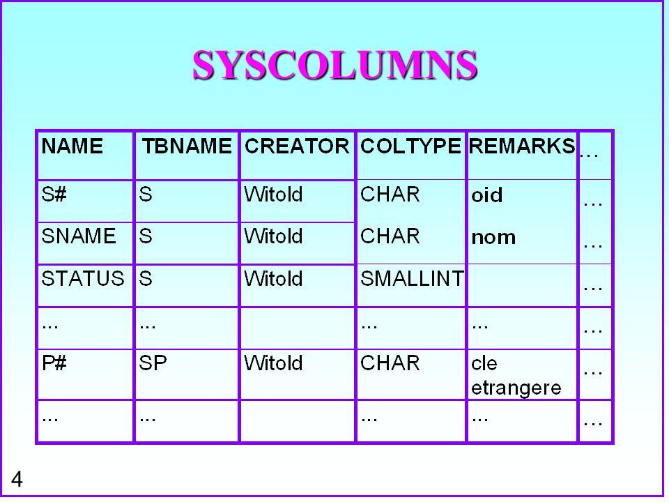 5 SYSINDEXES Pas de champ REMARKS