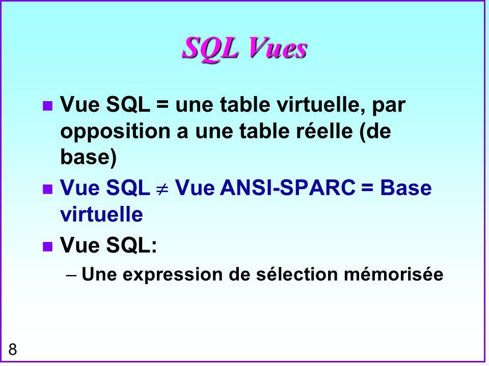 8 SQL Vues n Vue SQL = une table virtuelle, par opposition a une table réelle (de base) Vue SQL Vue ANSI-SPARC = Base virtuelle n Vue SQL: –Une expres