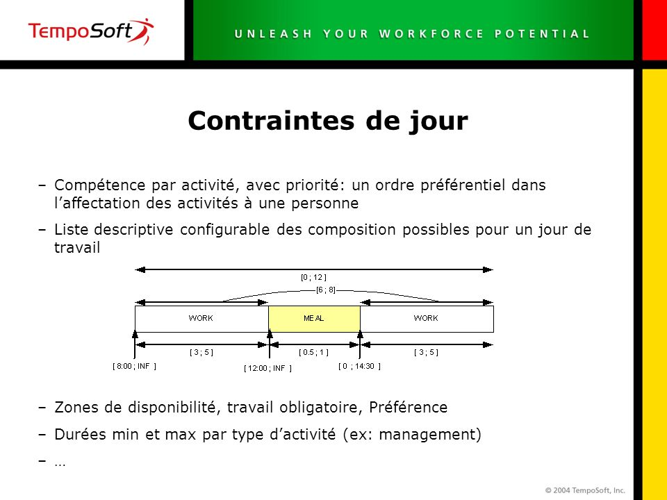 Fixations manuelles WorkLunchWork SFA SPLIT SHIFT WorkLunchWork FA