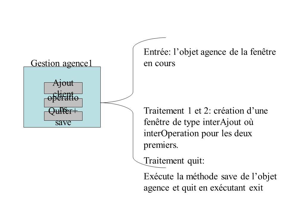 Gestion agence1 Ajout client opératio ns Quiter+ save Entrée: lobjet agence de la fenêtre en cours Traitement 1 et 2: création dune fenêtre de type interAjout où interOperation pour les deux premiers.