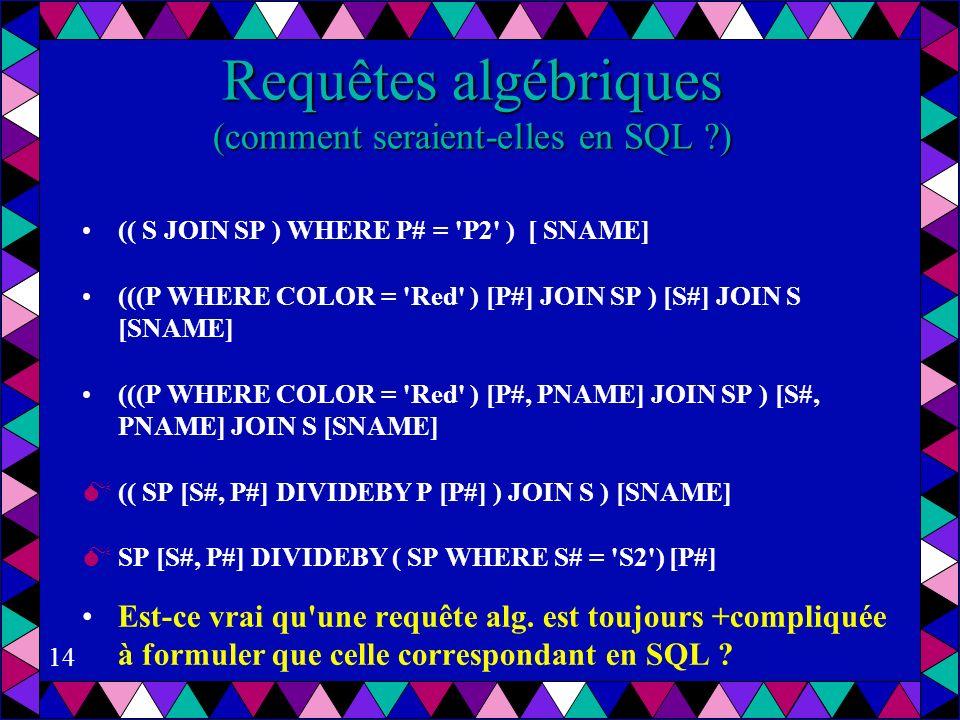 14 Requêtes algébriques (comment seraient-elles en SQL ?) (( S JOIN SP ) WHERE P# = P2 ) [ SNAME] (((P WHERE COLOR = Red ) [P#] JOIN SP ) [S#] JOIN S [SNAME] (((P WHERE COLOR = Red ) [P#, PNAME] JOIN SP ) [S#, PNAME] JOIN S [SNAME] (( SP [S#, P#] DIVIDEBY P [P#] ) JOIN S ) [SNAME] SP [S#, P#] DIVIDEBY ( SP WHERE S# = S2 ) [P#] Est-ce vrai qu une requête alg.
