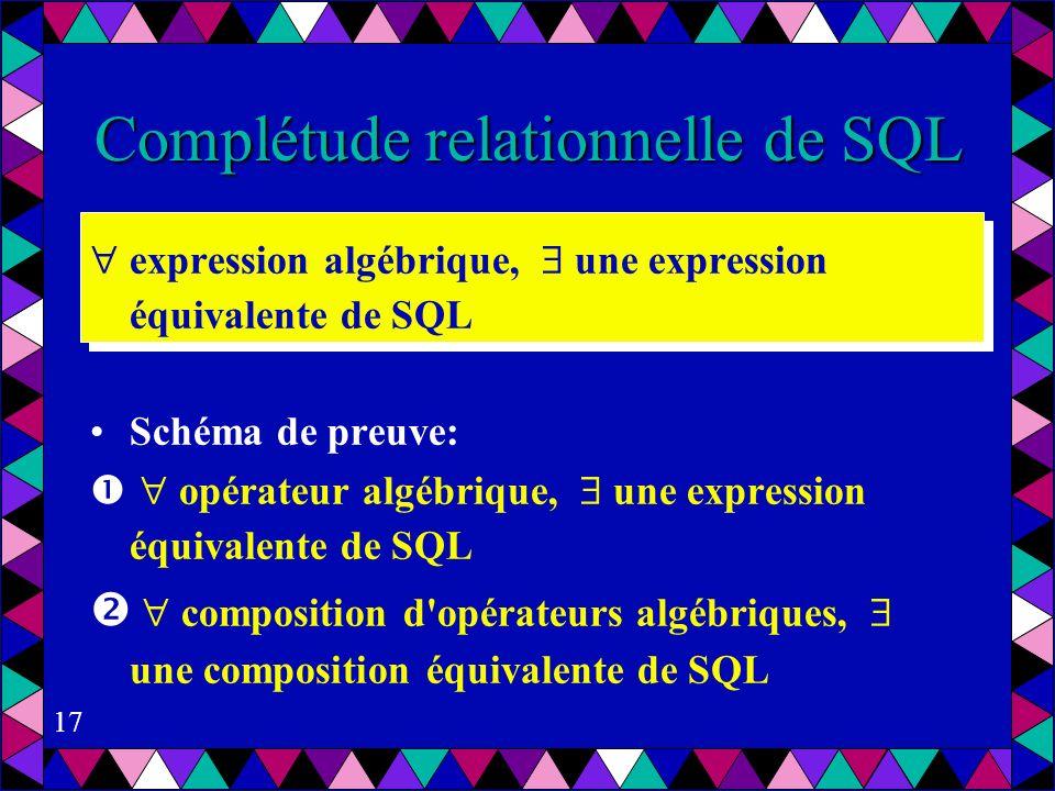 17 Complétude relationnelle de SQL expression algébrique, une expression équivalente de SQL Schéma de preuve: opérateur algébrique, une expression équivalente de SQL composition d opérateurs algébriques, une composition équivalente de SQL