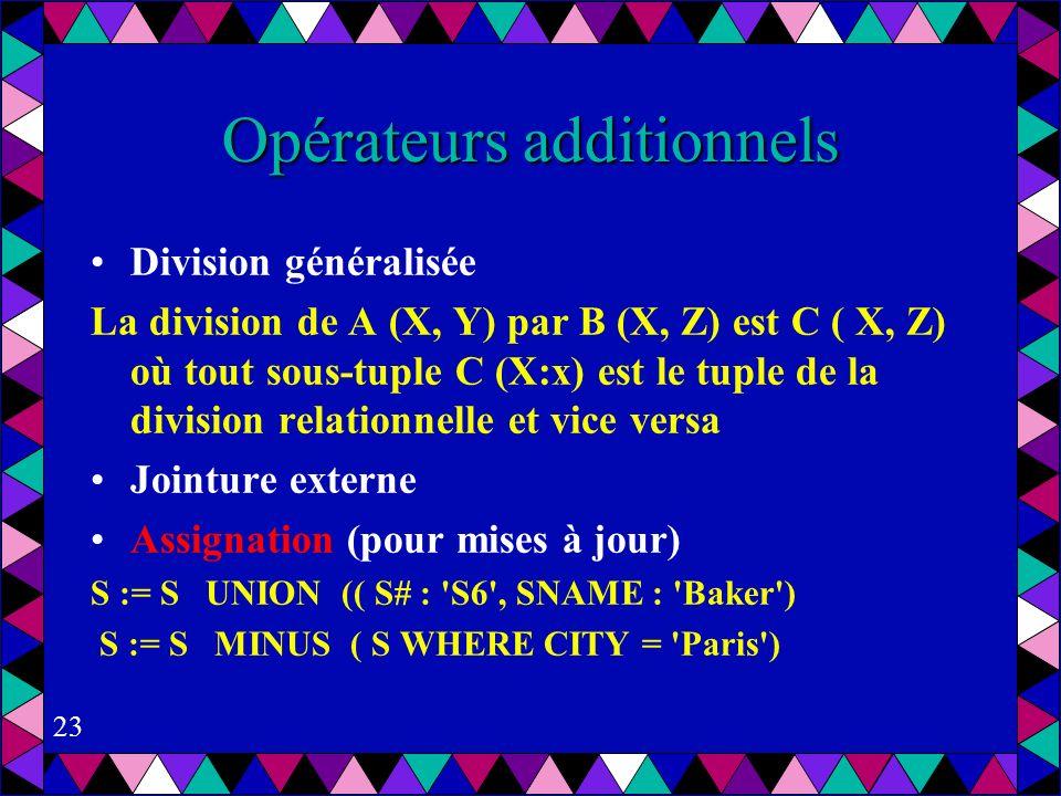 23 Opérateurs additionnels Division généralisée La division de A (X, Y) par B (X, Z) est C ( X, Z) où tout sous-tuple C (X:x) est le tuple de la division relationnelle et vice versa Jointure externe Assignation (pour mises à jour) S := S UNION (( S# : S6 , SNAME : Baker ) S := S MINUS ( S WHERE CITY = Paris )