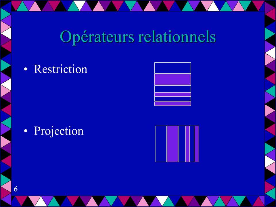 6 Opérateurs relationnels Restriction Projection