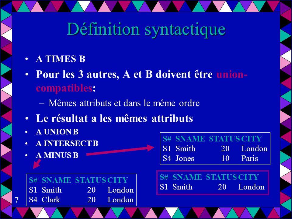 7 Définition syntactique A TIMES B Pour les 3 autres, A et B doivent être union- compatibles: –Mêmes attributs et dans le même ordre Le résultat a les mêmes attributs A UNION B A INTERSECT B A MINUS B S# SNAME STATUS CITY S1 Smith20 London S4 Clark20 London S# SNAME STATUS CITY S1 Smith20 London S4 Jones10 Paris S# SNAME STATUS CITY S1 Smith20 London