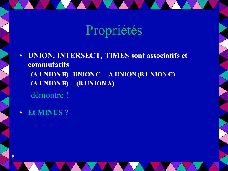 8 Propriétés UNION, INTERSECT, TIMES sont associatifs et commutatifs (A UNION B) UNION C = A UNION (B UNION C) (A UNION B) = (B UNION A) démontre .