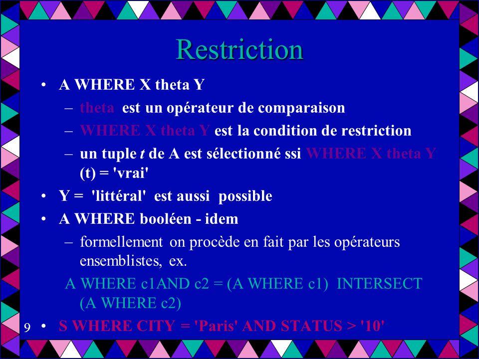 9 Restriction A WHERE X theta Y –theta est un opérateur de comparaison –WHERE X theta Y est la condition de restriction –un tuple t de A est sélectionné ssi WHERE X theta Y (t) = vrai Y = littéral est aussi possible A WHERE booléen - idem –formellement on procède en fait par les opérateurs ensemblistes, ex.