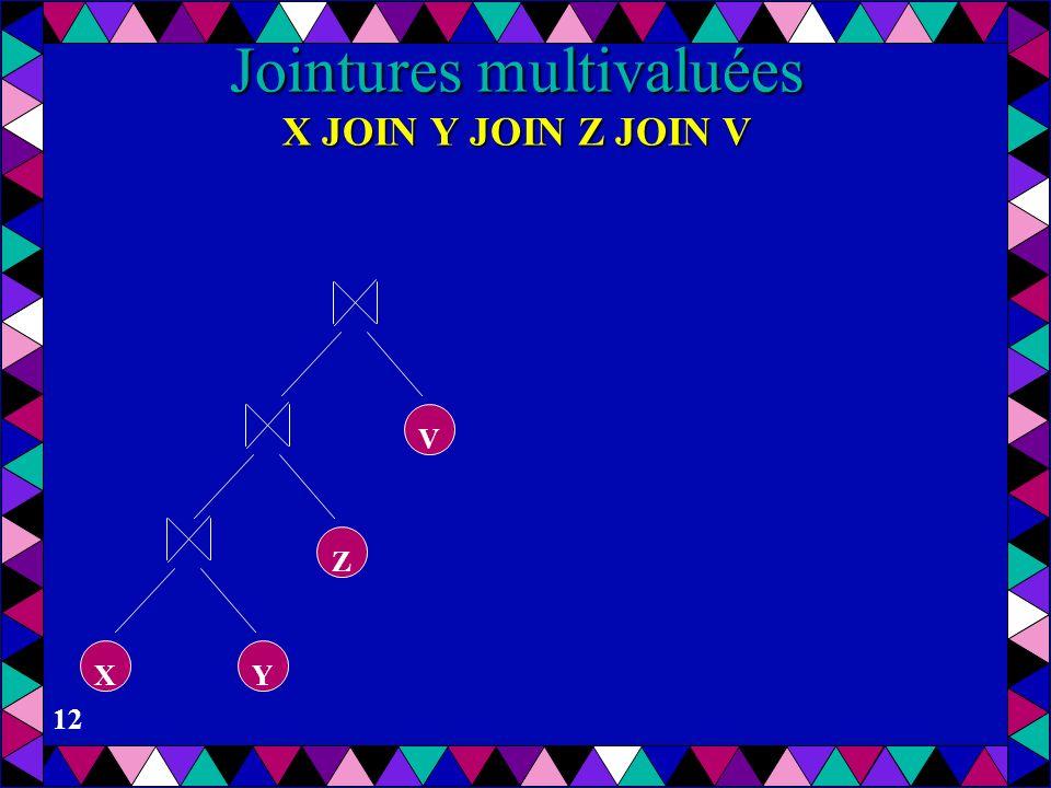 12 Jointures multivaluées X JOIN Y JOIN Z JOIN V XY Z V