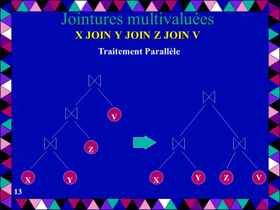13 Jointures multivaluées X JOIN Y JOIN Z JOIN V X YZV XY Z V Traitement Parallèle