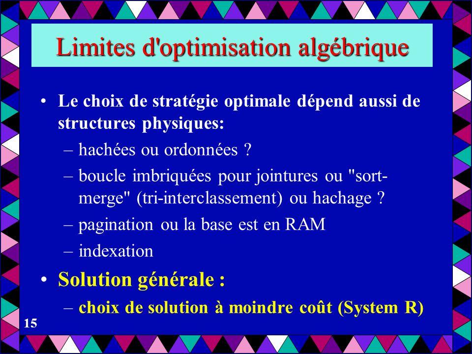 15 Limites d'optimisation algébrique Le choix de stratégie optimale dépend aussi de structures physiques: –hachées ou ordonnées ? –boucle imbriquées p