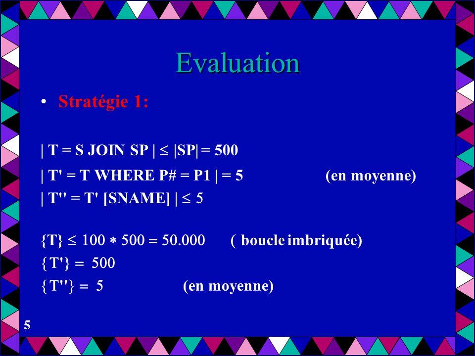 5 Evaluation Stratégie 1:   T = S JOIN SP   SP  = 500   T' = T WHERE P# = P1   = 5(en moyenne)   T'' = T' [SNAME]   {T} boucle imbriquée) ' '' (en moy