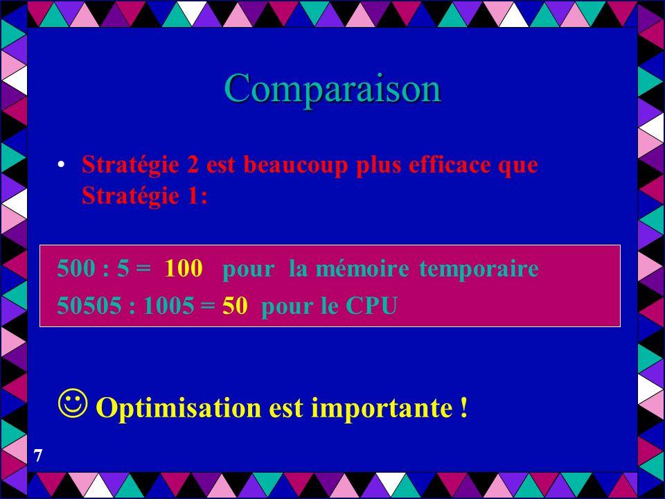 7 Comparaison Stratégie 2 est beaucoup plus efficace que Stratégie 1: 500 : 5 = 100 pour la mémoire temporaire 50505 : 1005 = 50 pour le CPU Optimisat