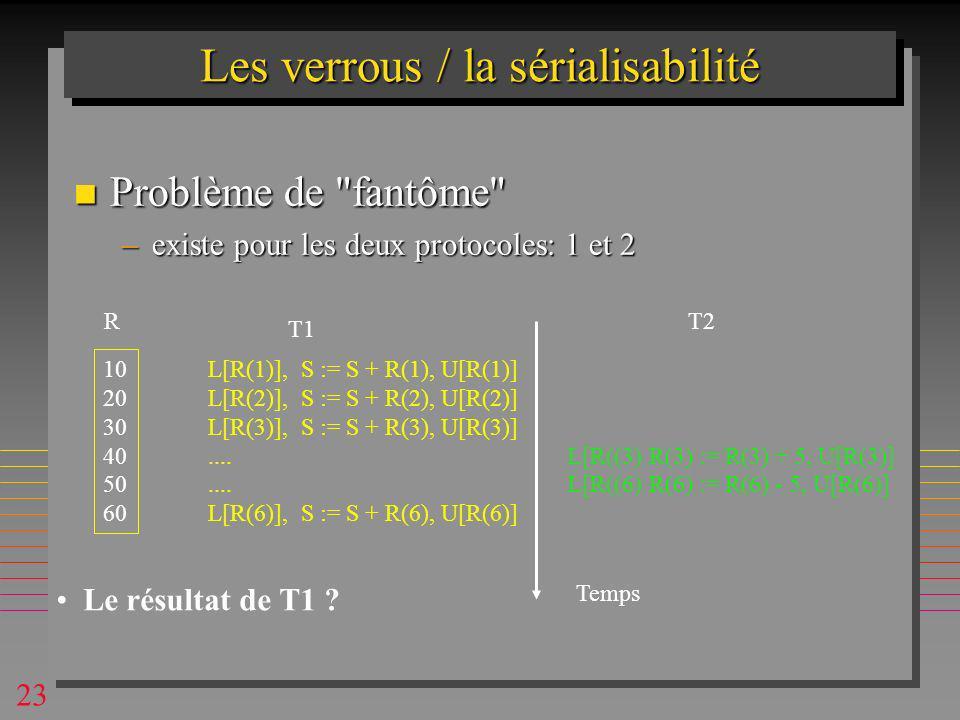 23 Les verrous / la sérialisabilité n Problème de fantôme –existe pour les deux protocoles: 1 et 2 10 20 30 40 50 60 T1 R L[R(1)], S := S + R(1), U[R(1)] L[R(2)], S := S + R(2), U[R(2)] L[R(3)], S := S + R(3), U[R(3)]....