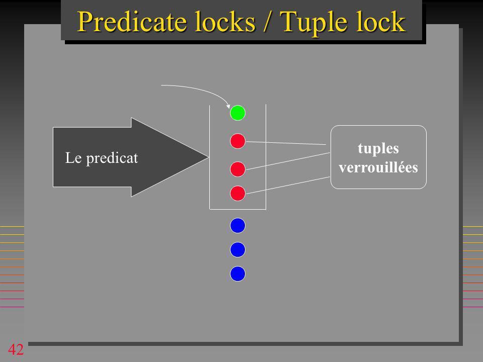 42 Predicate locks / Tuple lock Le predicat tuples verrouillées