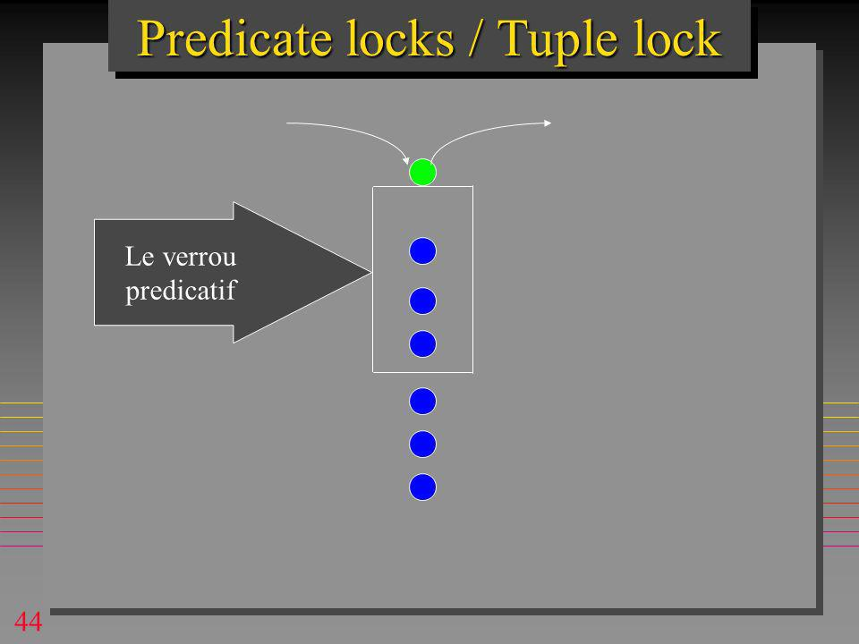 44 Predicate locks / Tuple lock Le verrou predicatif