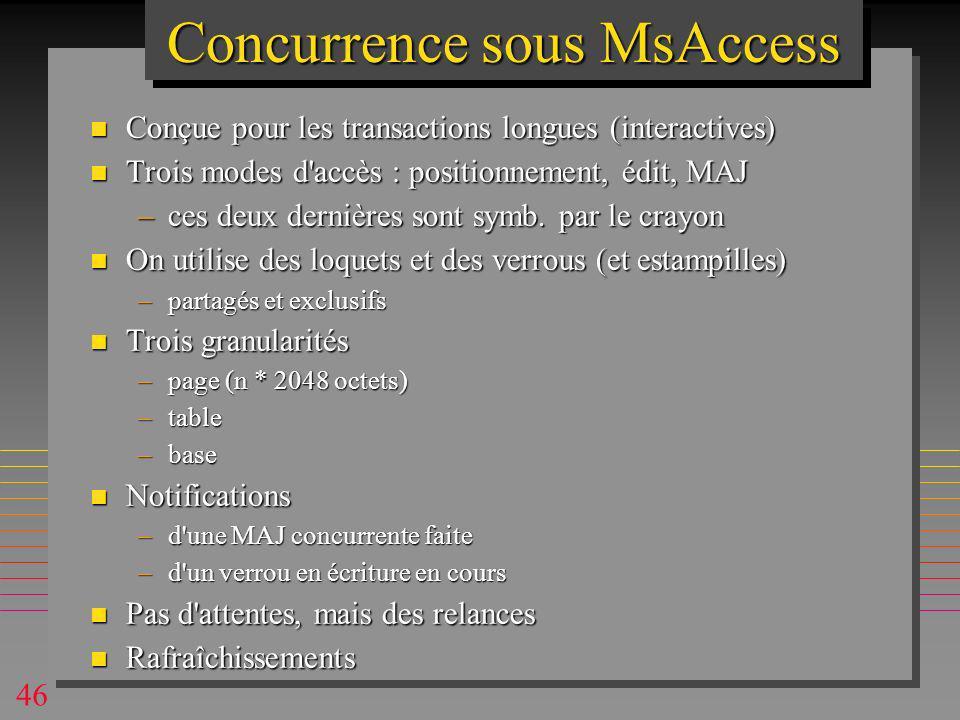 46 Concurrence sous MsAccess n Conçue pour les transactions longues (interactives) n Trois modes d accès : positionnement, édit, MAJ –ces deux dernières sont symb.