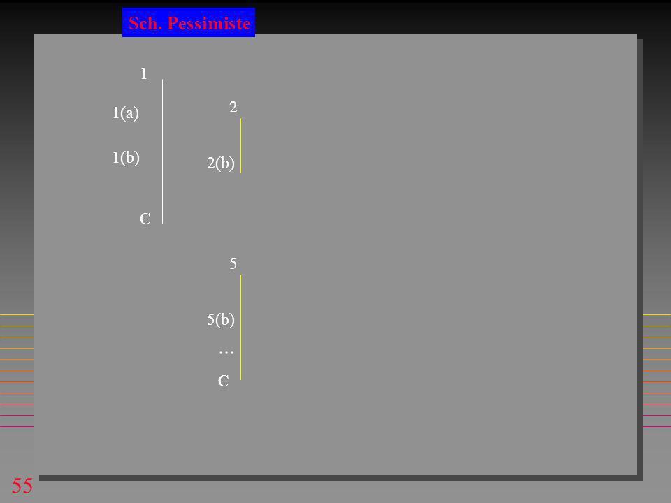 55 2 2(b) 1(a) 1 1(b) C 5 5(b) C... Sch. Pessimiste