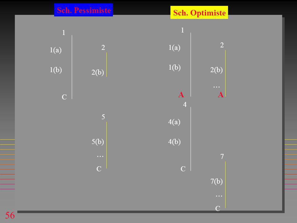56 2 2(b) 1(a) 1 1(b) C 5 5(b) C... 1(a) 1 1(b) 2 2(b)...