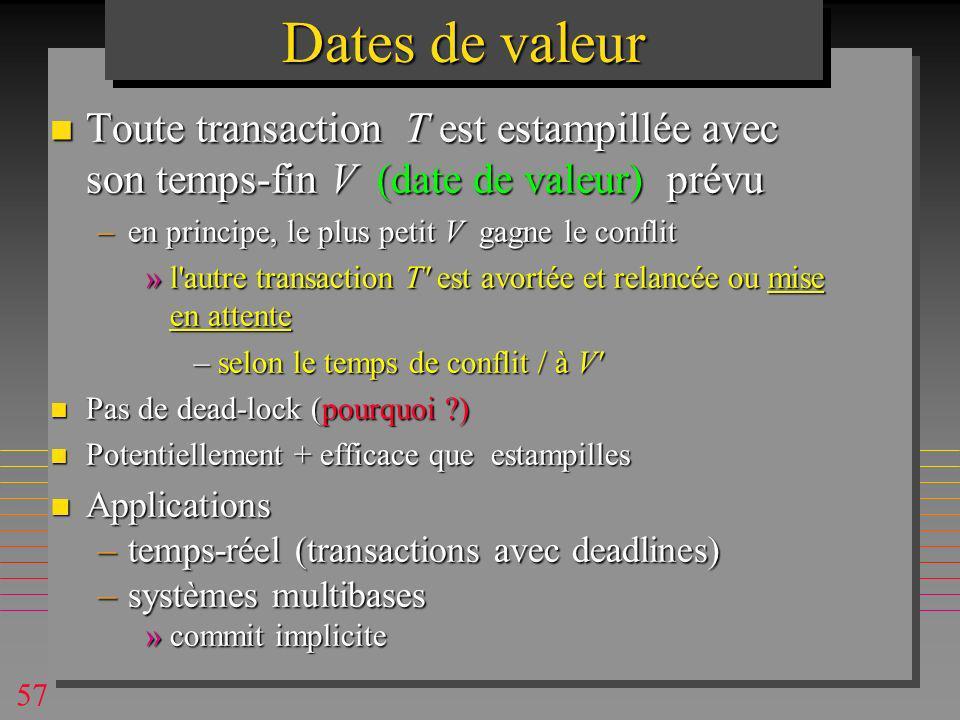 57 Dates de valeur n Toute transaction T est estampillée avec son temps-fin V (date de valeur) prévu –en principe, le plus petit V gagne le conflit »l autre transaction T est avortée et relancée ou mise en attente –selon le temps de conflit / à V n Pas de dead-lock (pourquoi ) n Potentiellement + efficace que estampilles n Applications –temps-réel (transactions avec deadlines) –systèmes multibases »commit implicite